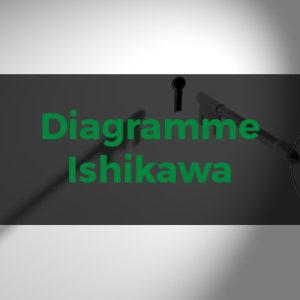 Outil gratuit - Diagramme Ishikawa